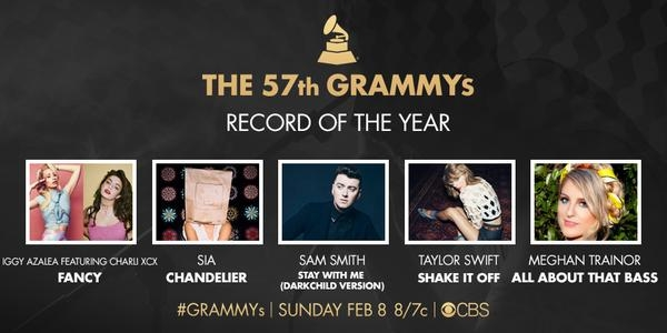 2015-grammy-nominations-announced