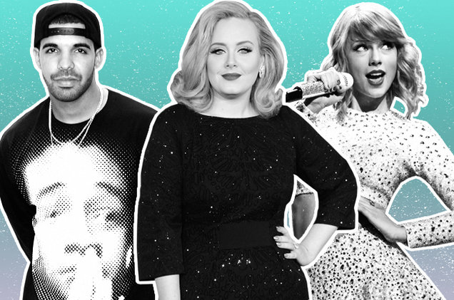 drake-adele-taylor-swift-colors-2015-billboard-650